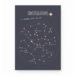 Affiche décorative constellations